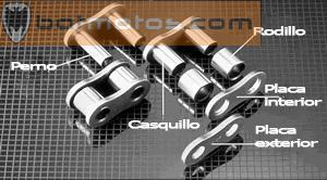 kit-transmision-moto-despiece-eslabones.jpg