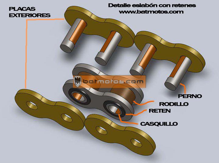 kit-trasmision-para-moto-detalle-eslabon.jpg